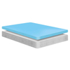 Wholesale 5 Zones Printing Memory Foam Manufacturer Memory Foam Wholesale